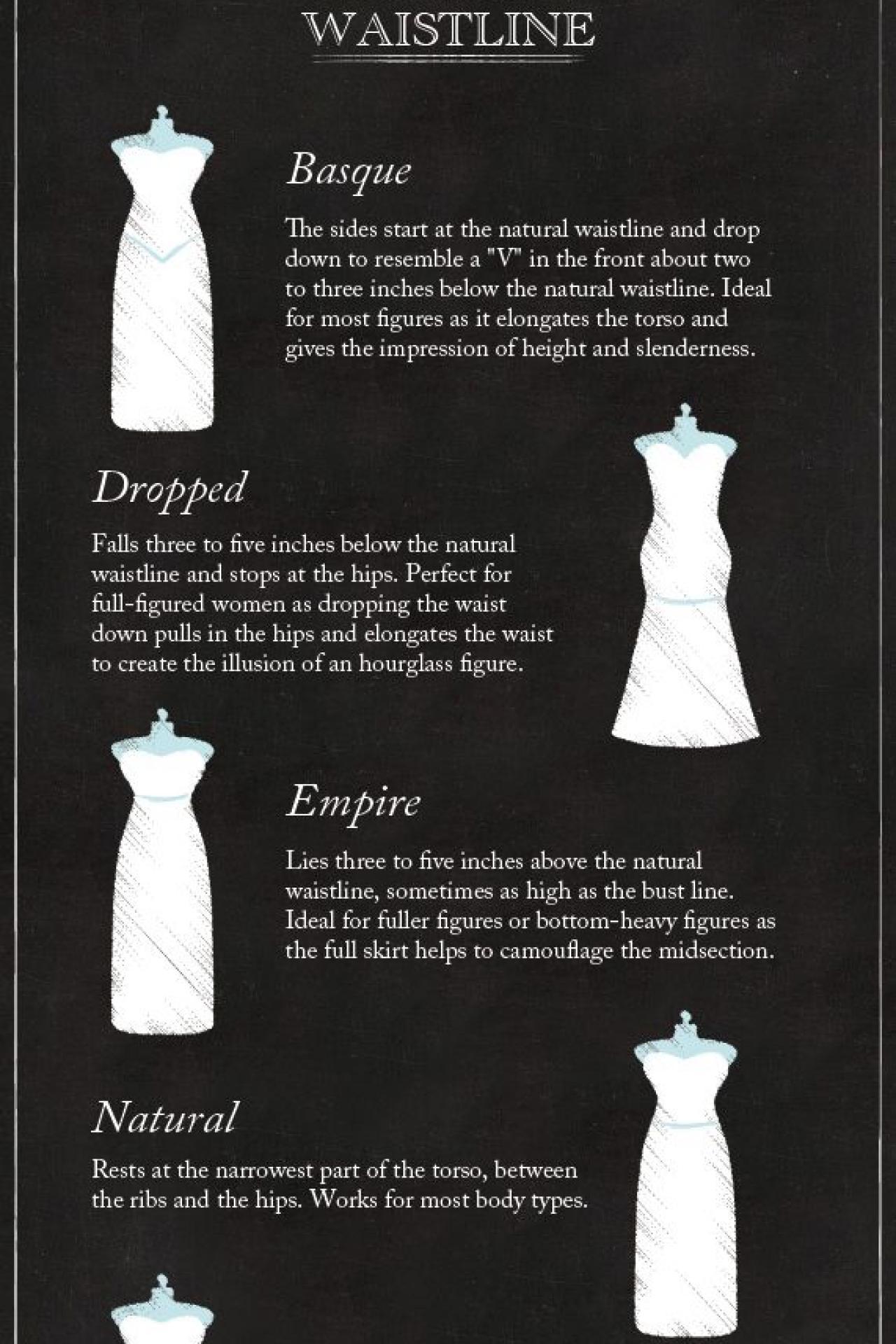 Types Of Wedding Dresses Chart Photo Dress Wallpaper Hd A: Diagram Wedding Dress Shapes At Reisefeber.org