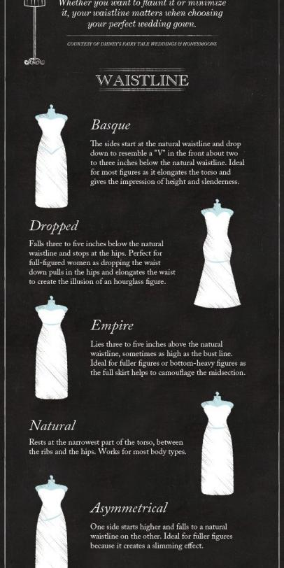 7 Super Charts That Ll Help You Find The Perfect Wedding Dress Life Relationships Tlc Com,Dior Wedding Dress 2020 Price